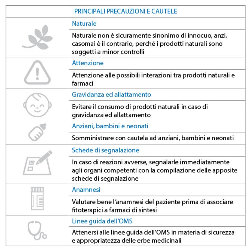TAB. 3 Precauzioni generali sull'utilizzo dei fitoterapici