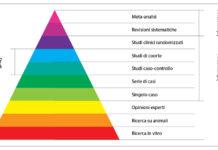 laser a diodi